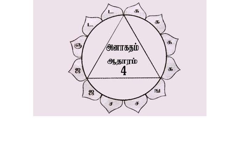 ஆறு ஆதார சக்கரம் – அனாகதம்
