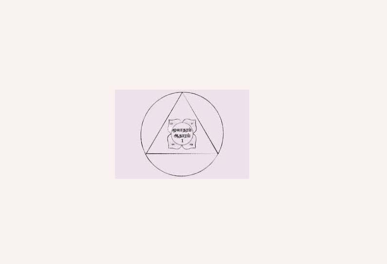 ஆறு ஆதார சக்கரம் - மூலாதாரம்